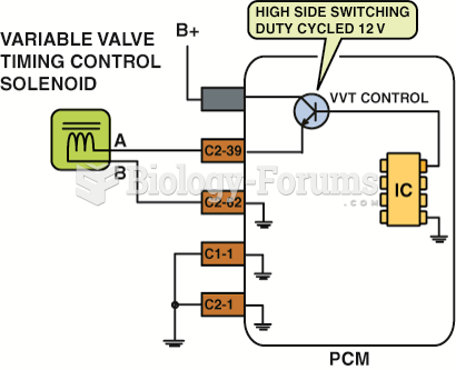 A variable valve timing solenoid being controlled by applying voltage from the PCM.