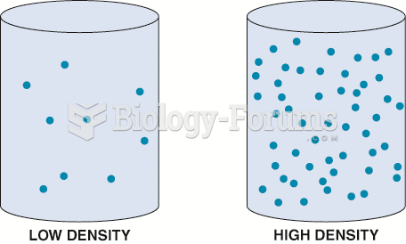 The more air and fuel that can be  packed in a cylinder, the greater the density of the  air–fuel ...