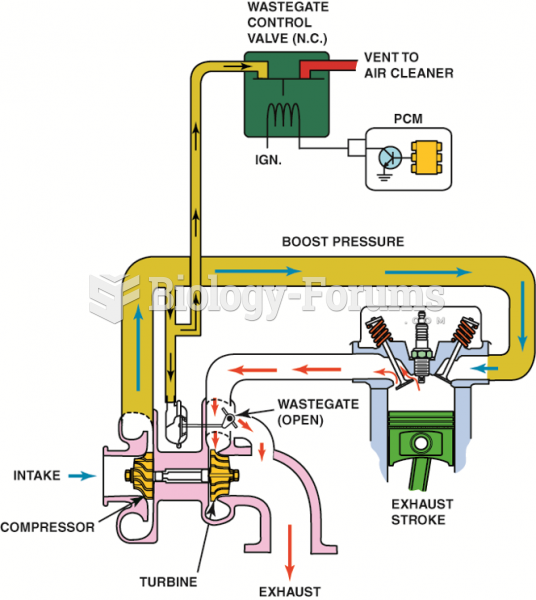 A wastegate is used on the  first-generation Duramax diesel to control maximum boost pressure.