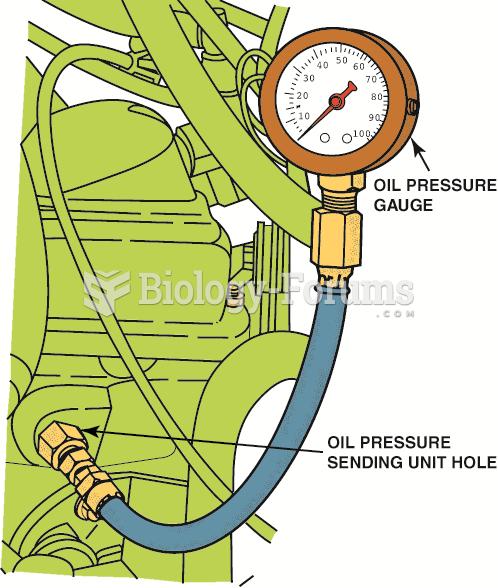 To measure engine oil pressure, remove the oil pressure sending (sender) unit usually located near ...
