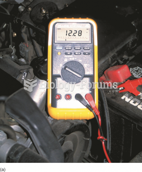 Voltmeter showing the battery  voltage when the headlights were on (engine off) for  one minute.