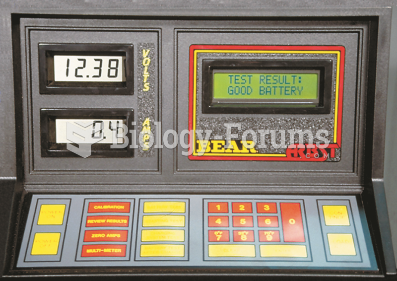 A Bear Automotive starting and  charging tester. This tester automatically loads the battery for 15 ...
