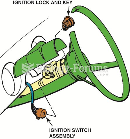 Some column-mounted ignition  switches act directly on the contact points, whereas others use a link ...