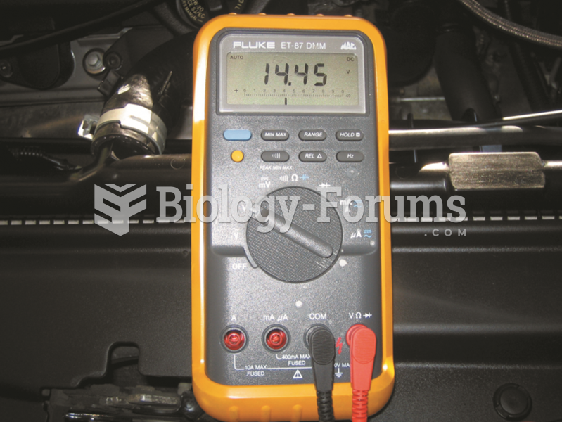 The digital multimeter should be set  to read DC volts and the red lead connected to the battery ...