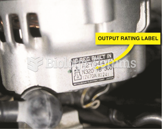 The output on this alternator is  printed on a label.