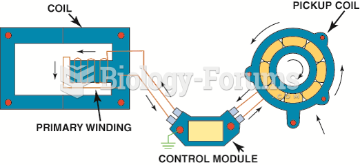 The varying voltage signal from the  pickup coil triggers the ignition module. The ignition module ...
