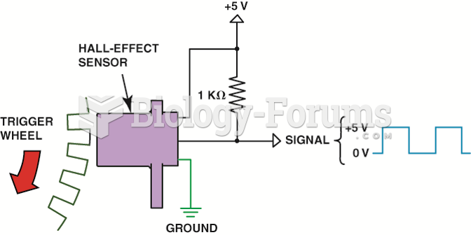 A Hall-effect sensor produces a digital  on-off voltage signal whether it is used with a blade  or a ...