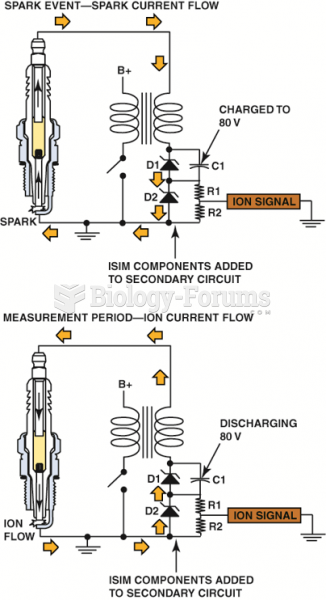A DC voltage is applied across the spark plug gap after the plug fires and the circuit can determine ...