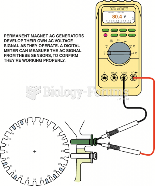 An AC voltage is produced by a magnetic sensor. Most sensors should produce at least 0.1 volt AC ...