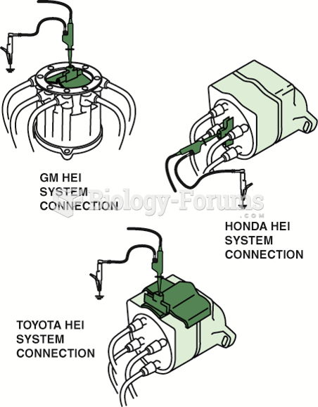 Clip-on adapters are used with an ignition system that uses an integral ignition coil.