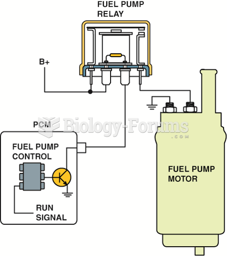 A typical low-side driver (LSD) which uses a control module to control the ground side of the relay ...