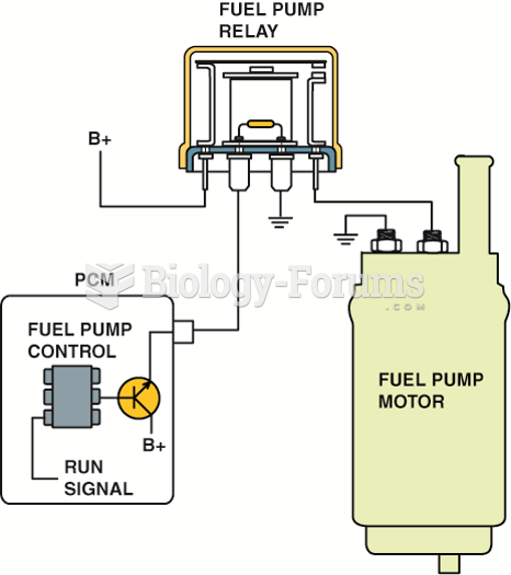 A typical module-controlled high-side driver (HSD) where the module itself supplies the electrical ...