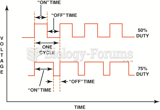 Both the top and bottom pattern have  the same frequency. However, the amount of on-time varies.