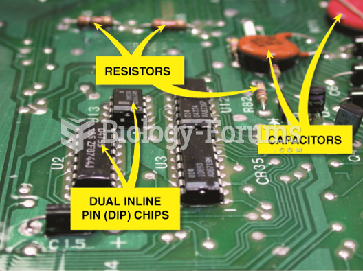 Many electronic components are used to construct a typical vehicle computer. Notice the quantity of ...
