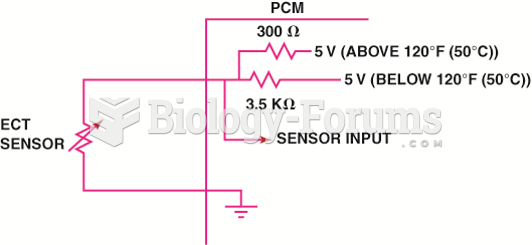A typical two-step ECT circuit showing  that when the coolant temperature is low, the PCM applies a ...