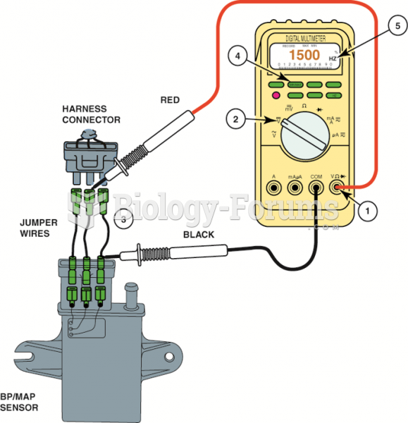 MAP sensors use three wires: 1.5 volt reference from the PCM 2. Sensor signal (output signal) 3. ...