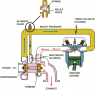 A blow-off valve is used in some turbocharged systems to relieve boost pressure  during ...