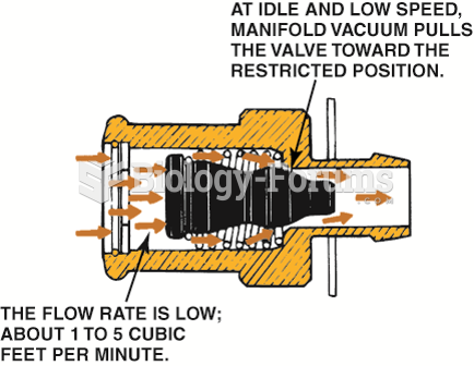 Air flows through the PCV valve  during idle, cruising, and light-load conditions.