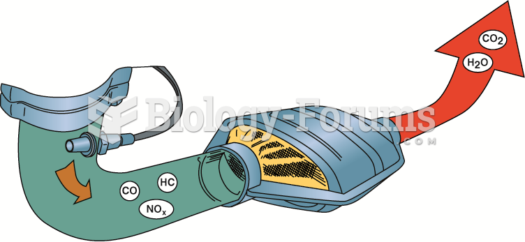 The three-way catalytic converter  first separates the NOX into nitrogen and oxygen  and then ...