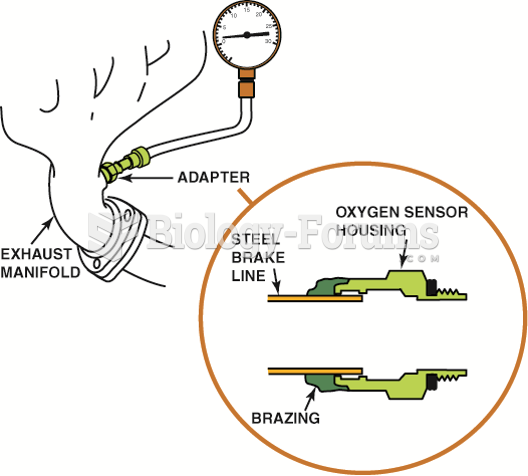 A backpressure tool can be made by using an oxygen sensor housing and using epoxy or  braze to hold ...