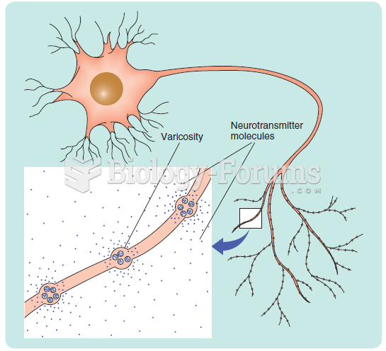 Nondirected neurotransmitter release. Some neurons release neurotransmitter molecules diffusely from ...