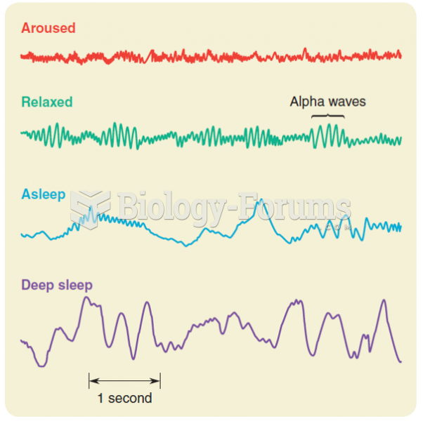 Some typical electroencephalograms and their psychological correlates