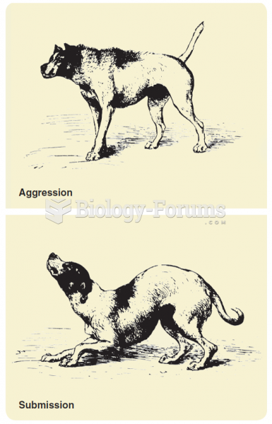 Two woodcuts from Darwin's 1872 book, The Expression of Emotions in Man and Animals, that he used ...