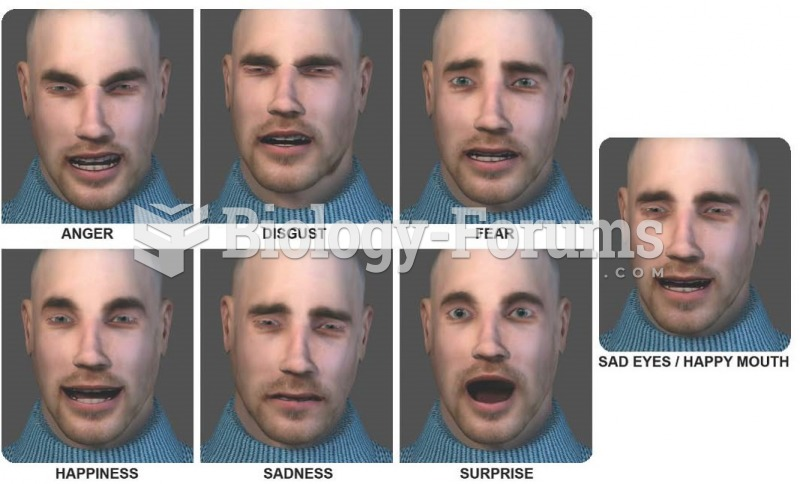 Ekman's six primary facial expressions of emotion and one combination facial expression. ...