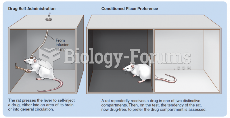 Two behavioral paradigms that are used extensively in the study of the neural mechanisms of ...