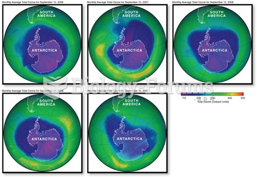 Variable Gases: Ozone