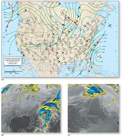 Mapping Weather Basics