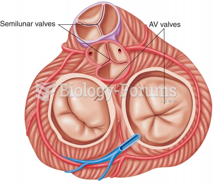 Heart valves in closed position viewed from the top.