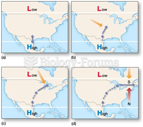 Gradient Flow:Upper air moving from areas of higher pressure to areas of lower pressure undergo ...