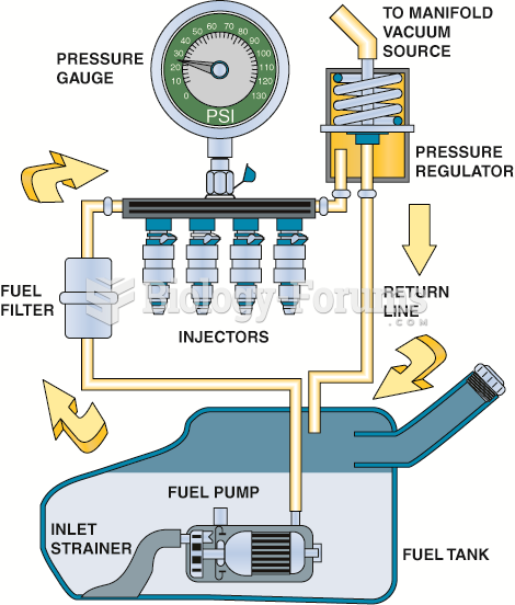 A typical port fuel-injected system showing a vacuum-controlled fuel-pressure regulator.