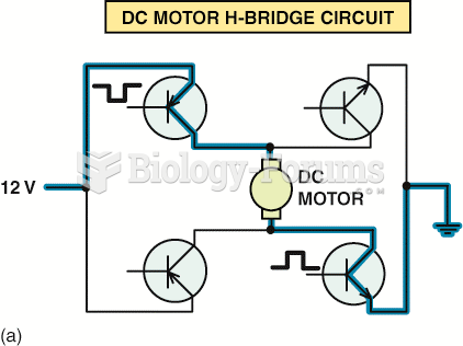 An H-bridge circuit is used to control  the direction of the DC electric motor of the electronic ...
