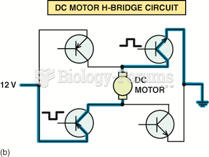 To reverse the direction of operation,  the polarity of the current through the motor is reversed.