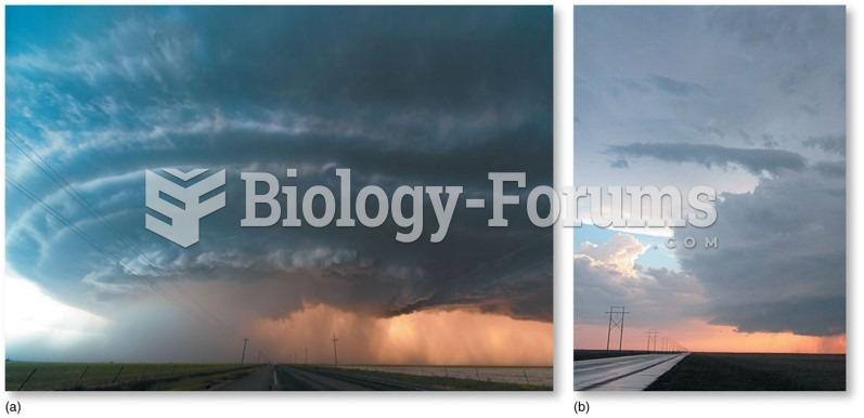 Tornado Formation: Supercell Tornado Development