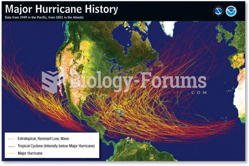 Hurricane Paths: Major Hurricane History