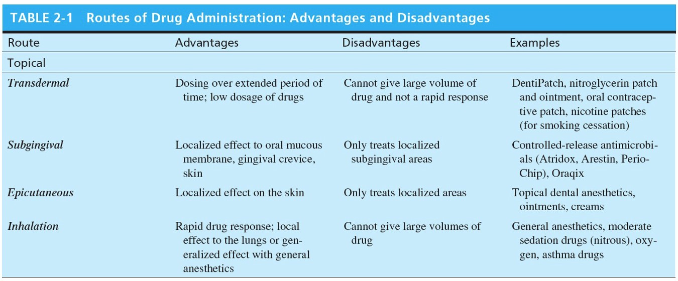 the disadvantage of drugs In policy debate, a disadvantage (abbreviated as da, and sometimes referred to as: disad) is an argument that a team brings up against a.