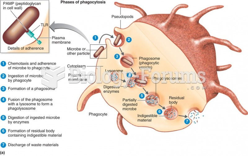 (a) The phagocytic process, beginning in the upper left with bacterial attachment and phagocytic ...