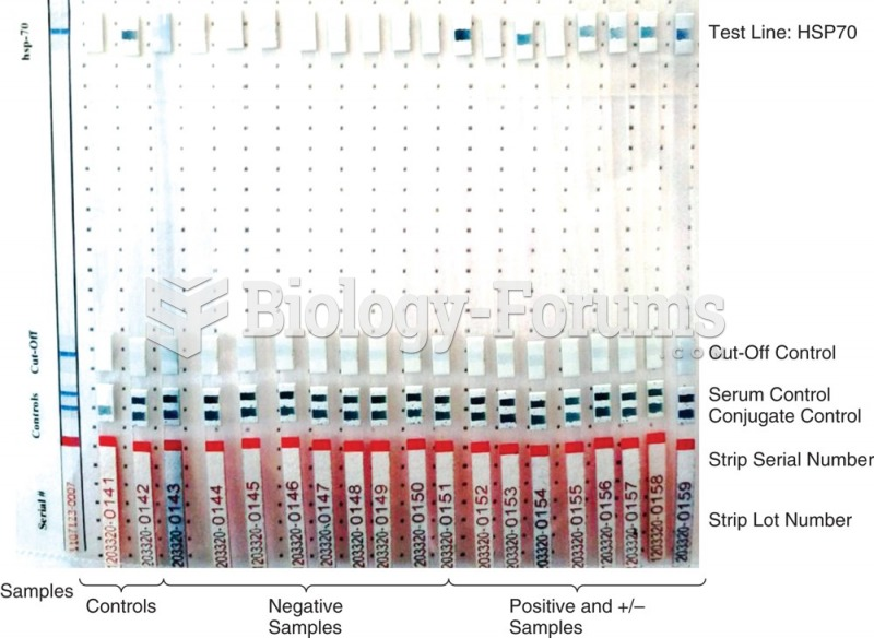 Line immunoassay (LIA), also recombinant immunoblot assay (RIBA) and Immuno-stripe, is similar to a ...