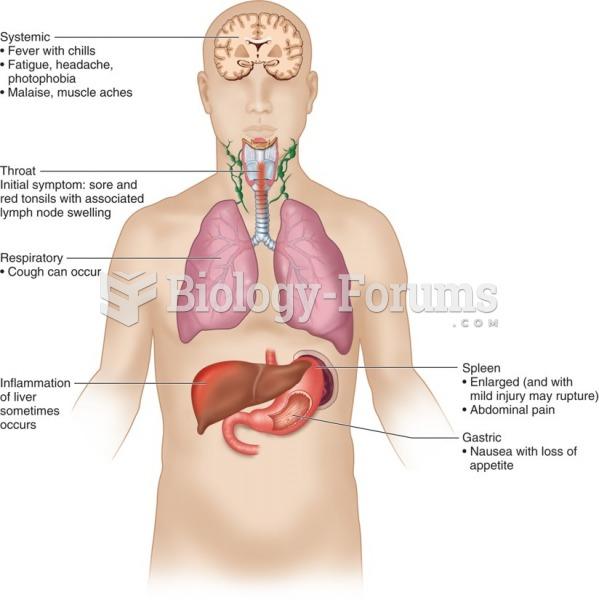 The symptoms of infectious mononucleosis.