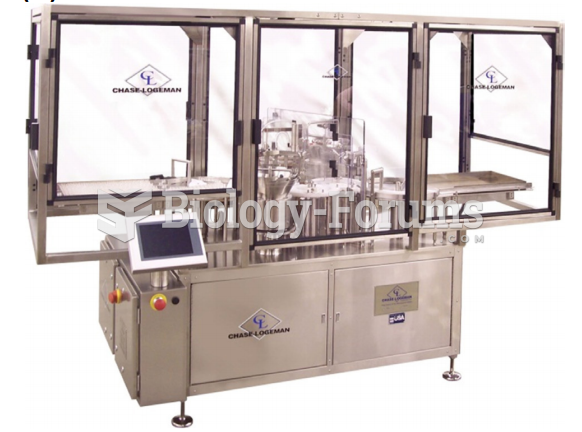 Automated Vial Filling Machine