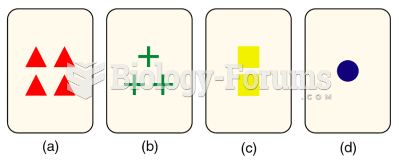 Examples of the Types of Cards Used in a Test of Inductive Reasoning