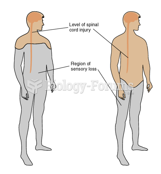 Effects of Spinal Cord and Autonomic System Damage