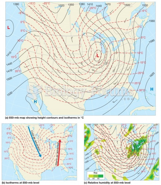 Upper Airflow and Weather Forecasting