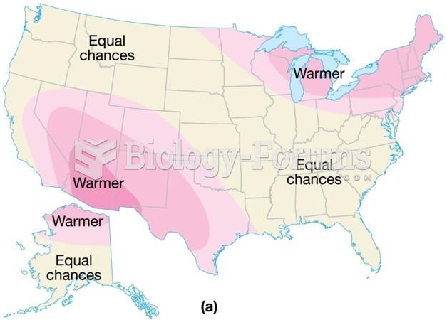 Long-range forecasts