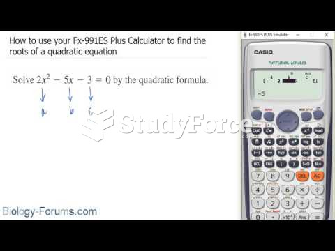 How to use your Fx-991ES Plus Calculator to find the roots of a quadratic equation