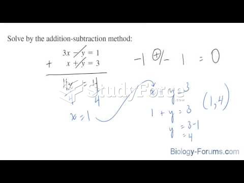 How to solve a pair of linear equations using the Addition-Subtraction Method