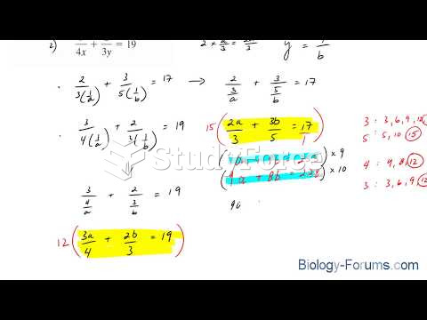 How to solve a linear system when the variable is in the denominator position (Question 2 of 2)